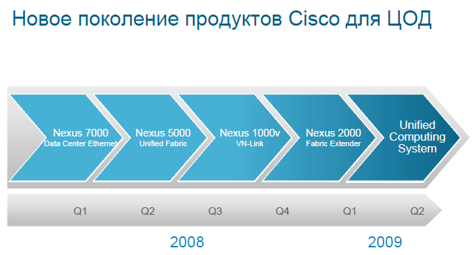 http://sptc.ru/articles/cisco_files/9112103_b.jpg