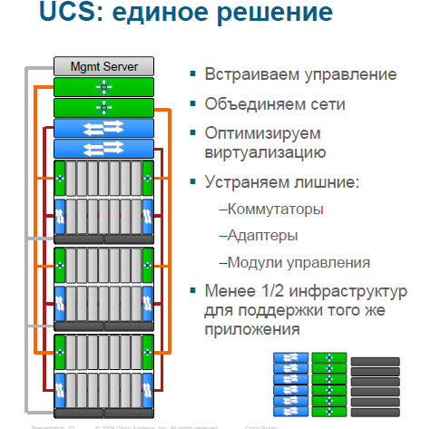 http://sptc.ru/articles/cisco_files/9112104_b.jpg