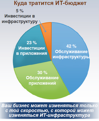 http://sptc.ru/articles/cisco_files/9112201_b.jpg