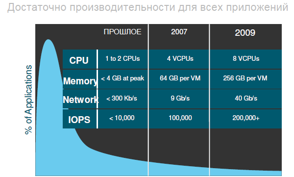 http://sptc.ru/articles/cisco_files/9112203_b.jpg