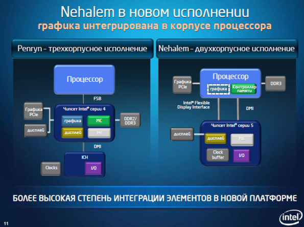 http://sptc.ru/articles/intel_files/10020103_b.jpg