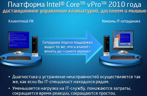 http://sptc.ru/articles/intel_files/10020106_b.jpg