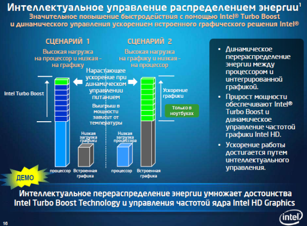 http://sptc.ru/articles/intel_files/10020107_b.jpg