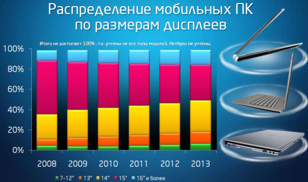 http://sptc.ru/articles/intel_files/10020109_b.jpg