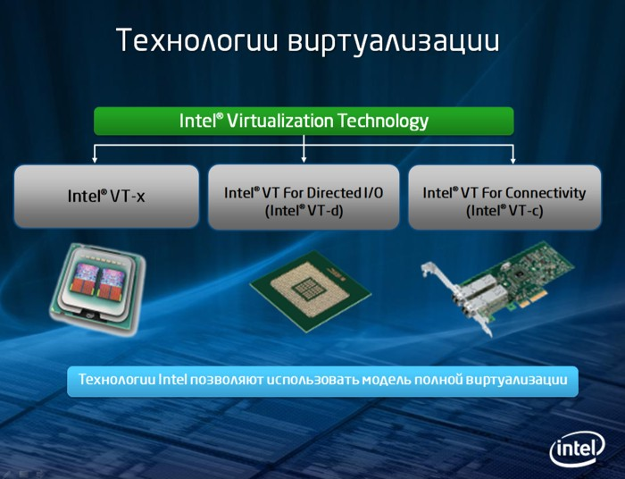 Технологии виртуализации. Cеминар Intel IT Galaxy 2011 для IT-профессионалов. Самара. 1 июня 2011 г.