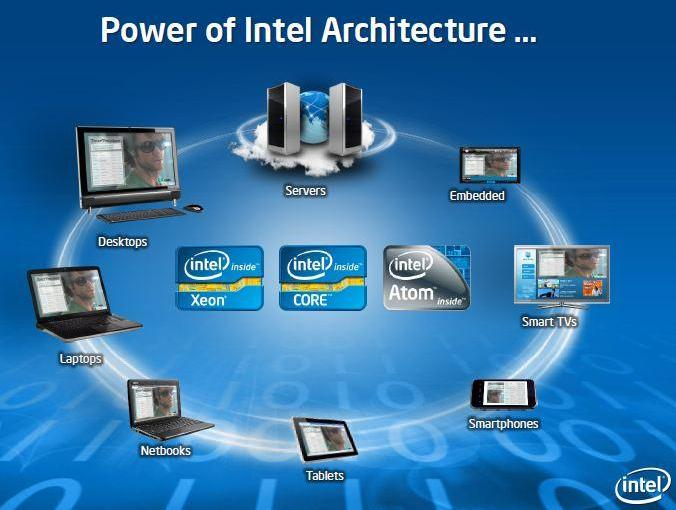 Power of Intel Architecture. Intel Software Media Day 2011. Сан-Франциско. 8 сентября.