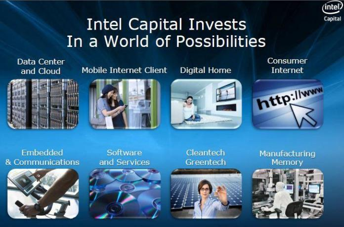 Intel Capital Invests In a World of Possibilities. Intel Software Media Day 2011. Сан-Франциско. 8 сентября.