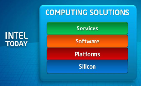 Computing Solutions.