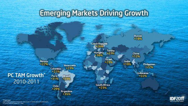 Emerging Markets Driving Growth. Intel Developer Forum 2011. Сан-Франциско. 2 день. 14 сентября.