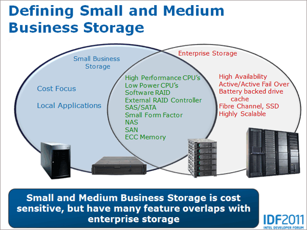 Defining Small and Medium Busness Storage. Intel Developer Forum 2011. Сан-Франциско. 13-15 сентября 2011 г.